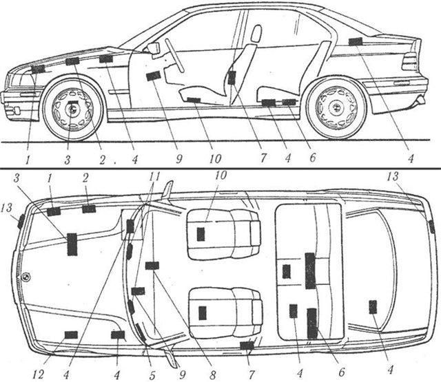 Схема расположения VIN для BMW